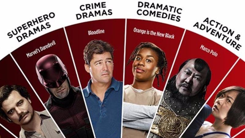 Netflix reveals which shows we binge the most