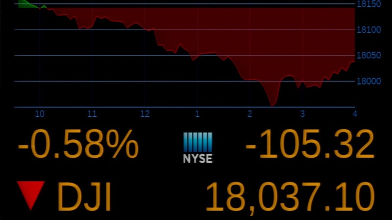 Dow falls on pre-election jitters