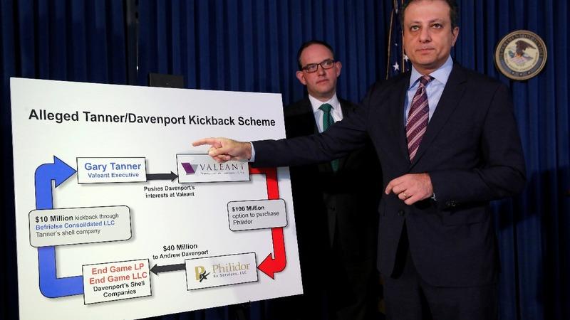 Feds arrest two execs in Valeant kickback scheme