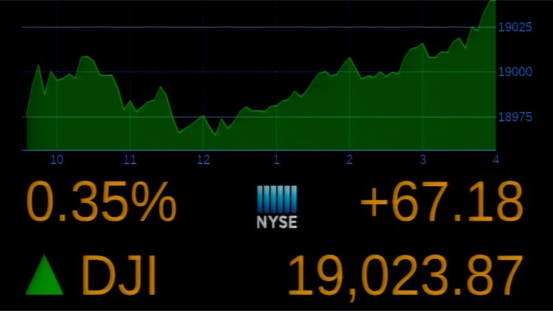 Dow closes above 19,000 for the first time