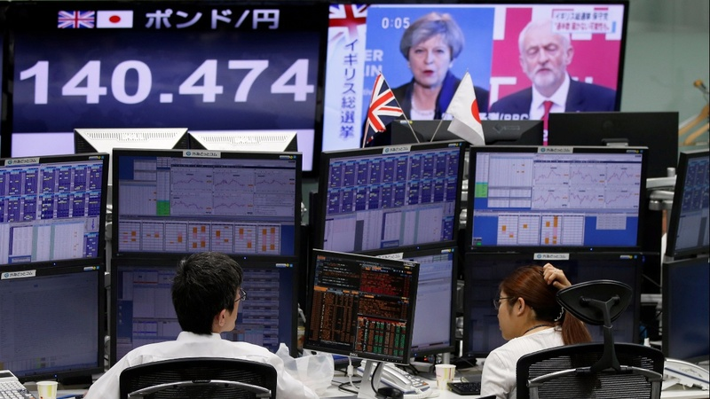 Pound shaken by British election outcome