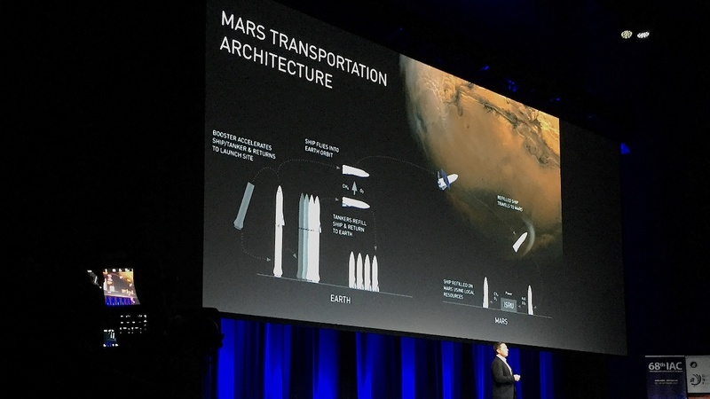 Musk proposes intercity rocket travel