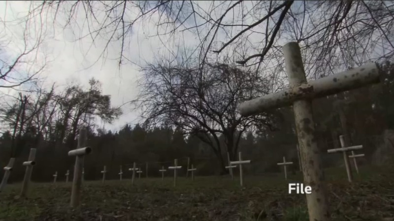 27 possible graves found on FL reform school grounds