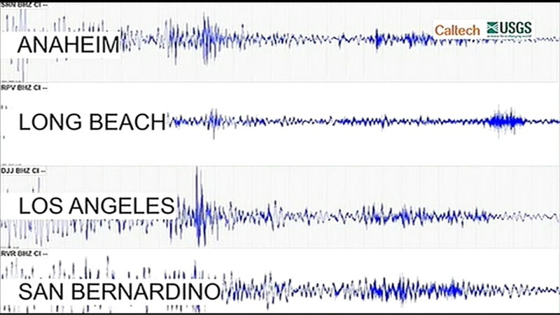 California rocked by 6.4 magnitude earthquake